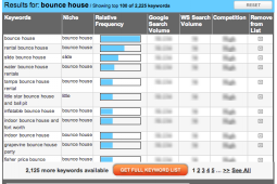 wordstream keyword research tool 255x170 - 5 Tool Riset Keyword Terbaik dan Terekomendasi