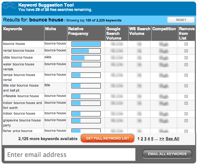 wordstream keyword research tool - 5 Tool Riset Keyword Terbaik dan Terekomendasi