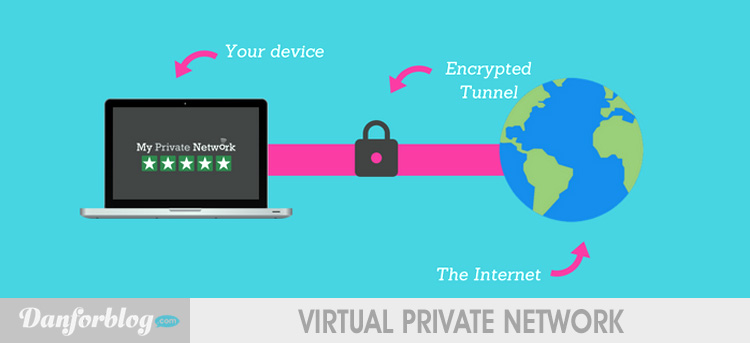 Virtual Private Network - Downloading Torrents Anonymously