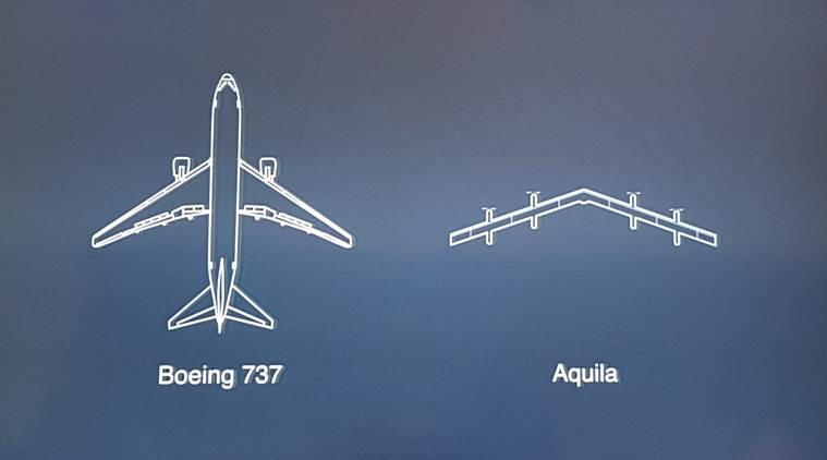 Aquilla, Drone Penyebar Gelombang Internet Milik Facebook