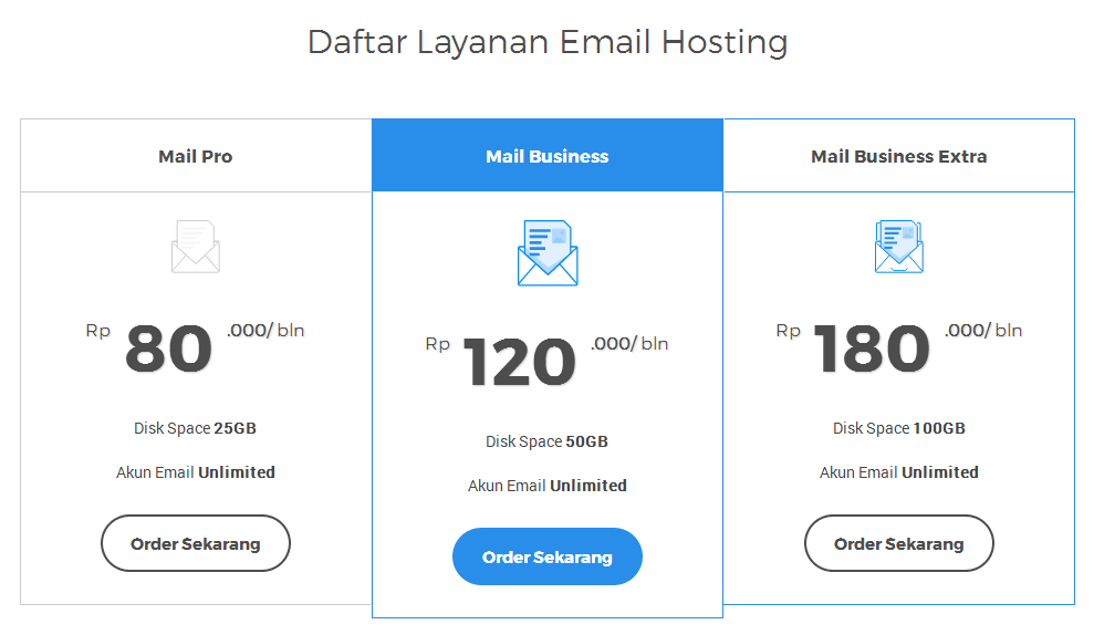 Layanan Hosting Email Niagahsoter